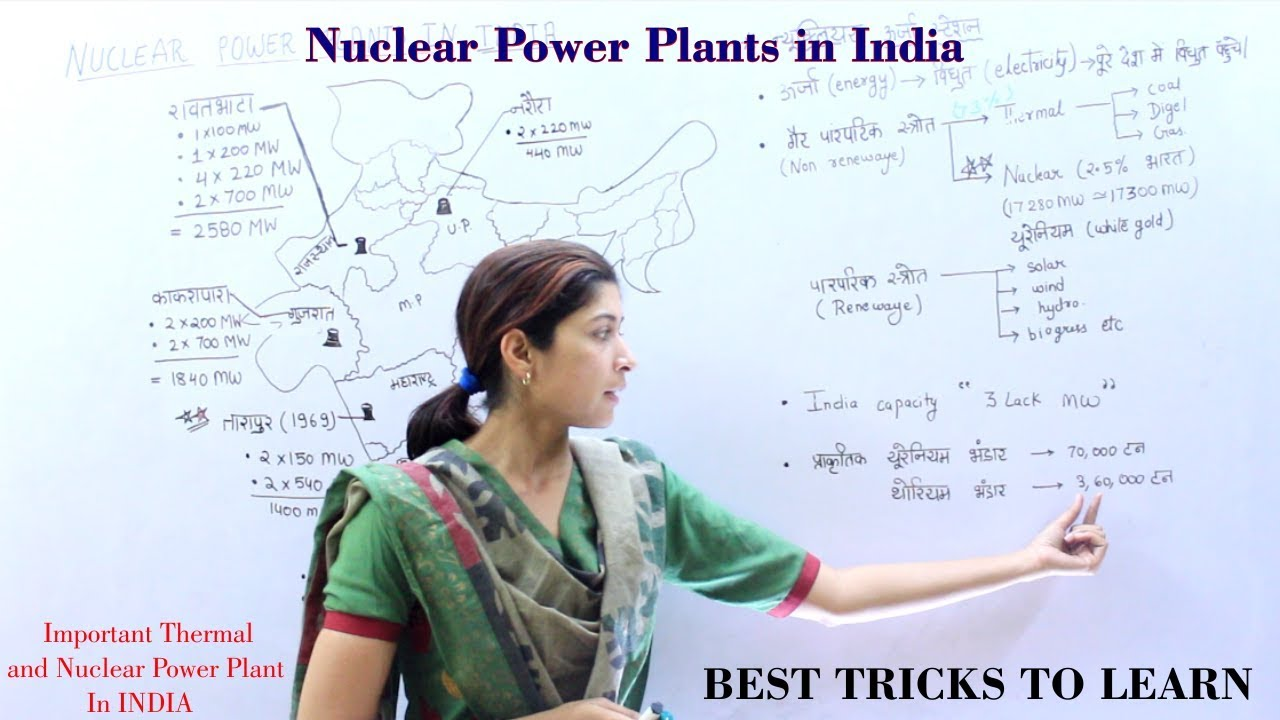 Image source plantsam com - Gk Nuclear Power Plants In India Power Source Of India Ssc Psc And Govt Exam 1