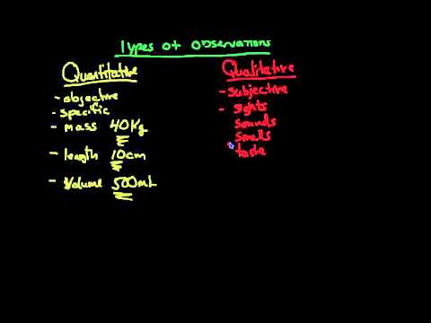 Quantitative and Qualitative Observations - YouTube