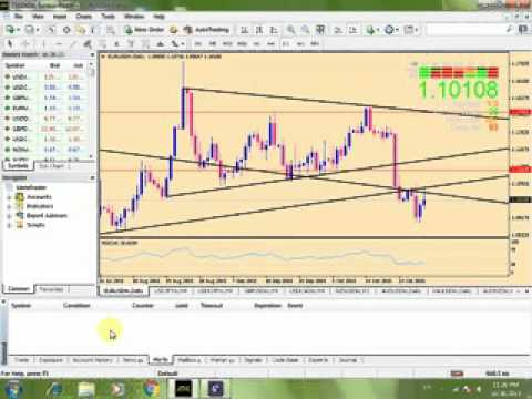 intro of forex course in urdu