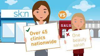 sk:n | Laser Hair Removal Buyers Guide