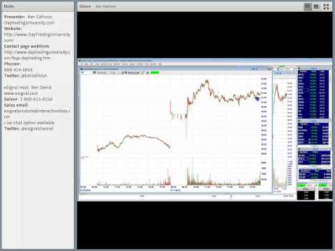 eSignal Partner Webinar - Mastering Advanced Swing Trading a