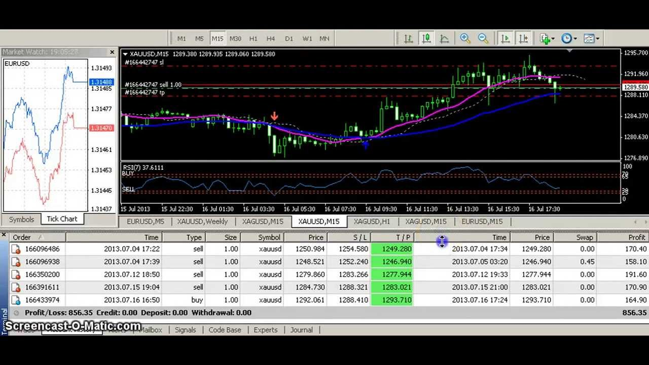 Forex trading demo tutorial