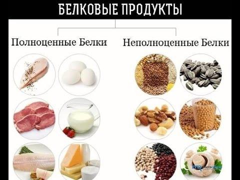 Витамин Д (кальциферол) описание, применение, в каких