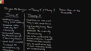 Douglas McGregor's Theory X & Theory Y