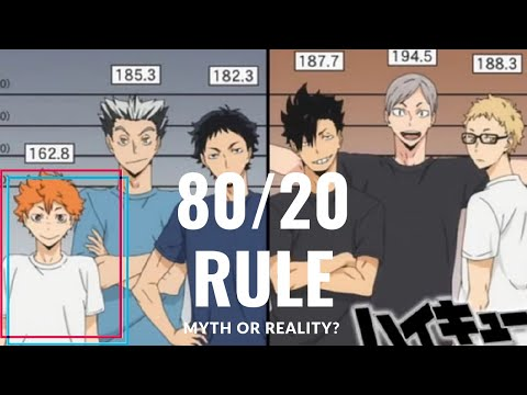 80/20 Rule in Dating - Myth or Reality? [MGTOW vs. Incel/Blackpill] from YouTube · Duration:  9 minutes 59 seconds