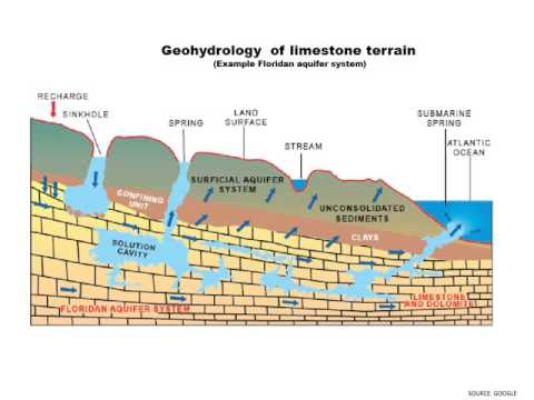 Geology Paper  1, Section A, Applied Geomorphology 1 for UPS