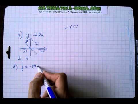 Правила По Алгебре 7 Класс