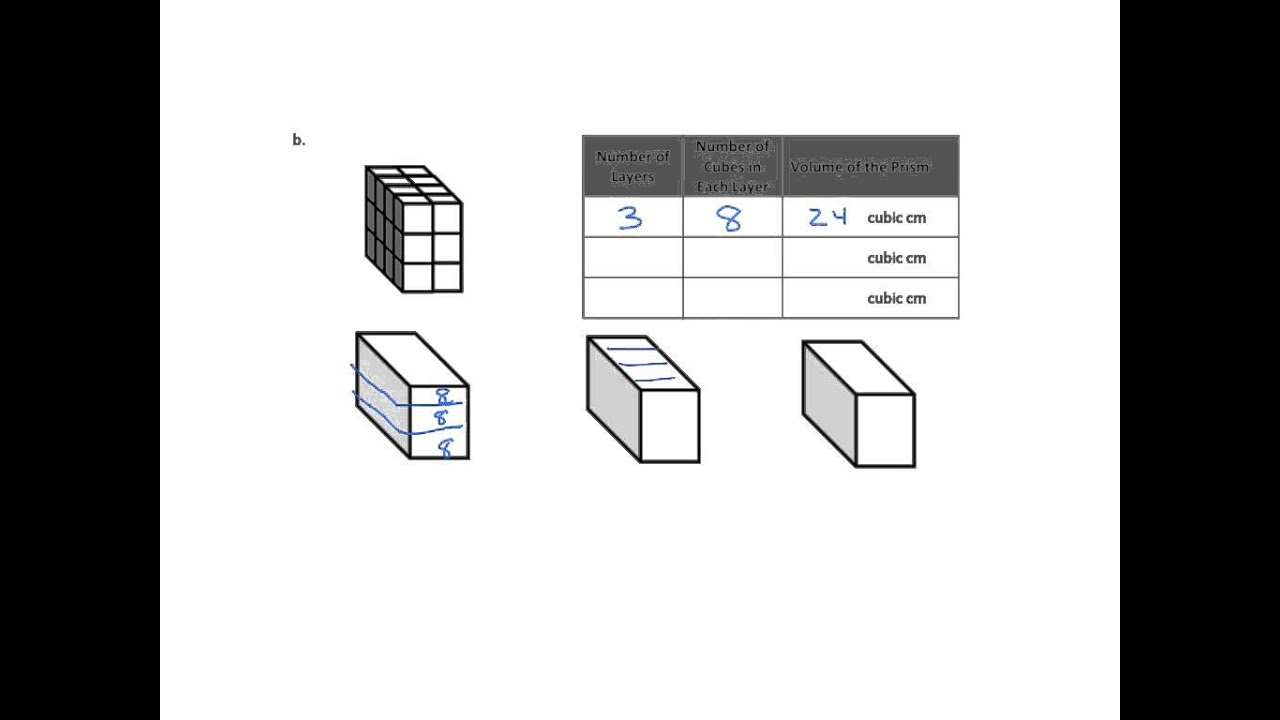 hight resolution of Decompose Rectangular Prisms (examples