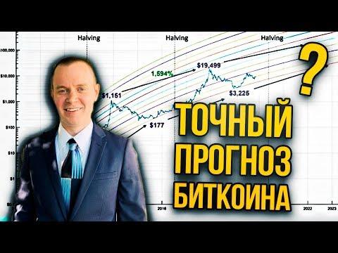 Известен новый Максимум цены Биткоина | Дата Туземун