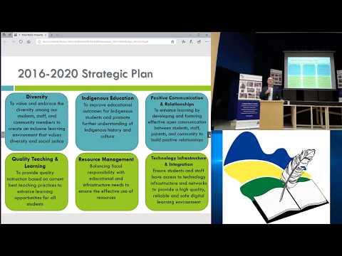 Park West School Division public budget presentation 2018