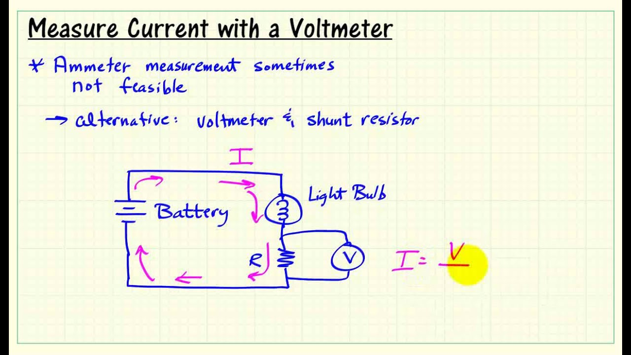 measure current with a shunt resistor and dmm voltmeter [ 1280 x 720 Pixel ]