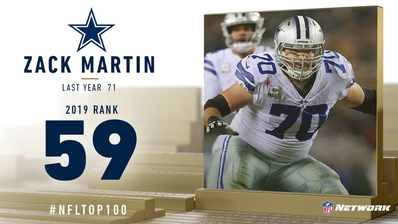 newest fc182 c5b00 DSF Top 20 Current Athletes: #14 Dallas Cowboys G Zack ...
