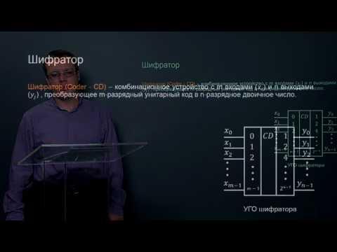 4 3 1 Комбинационные устройства   Дешифраторы и шифраторы