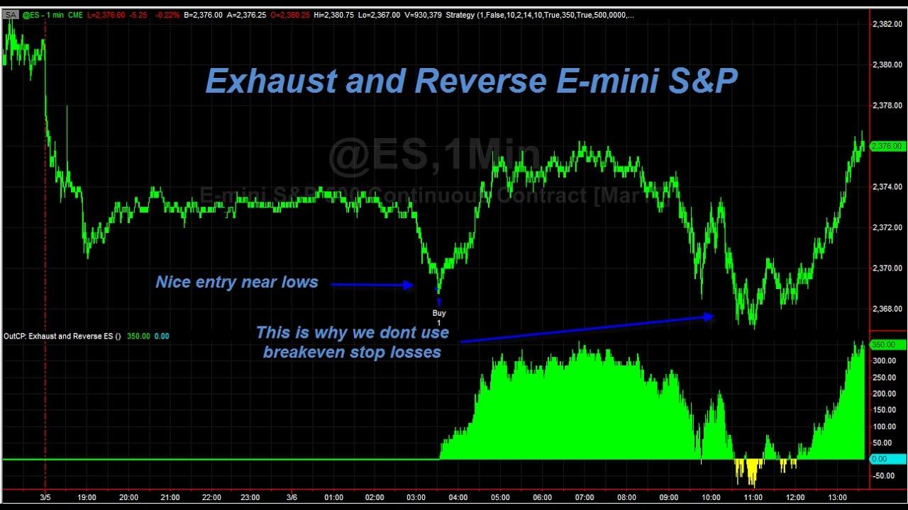 Es emini trading system