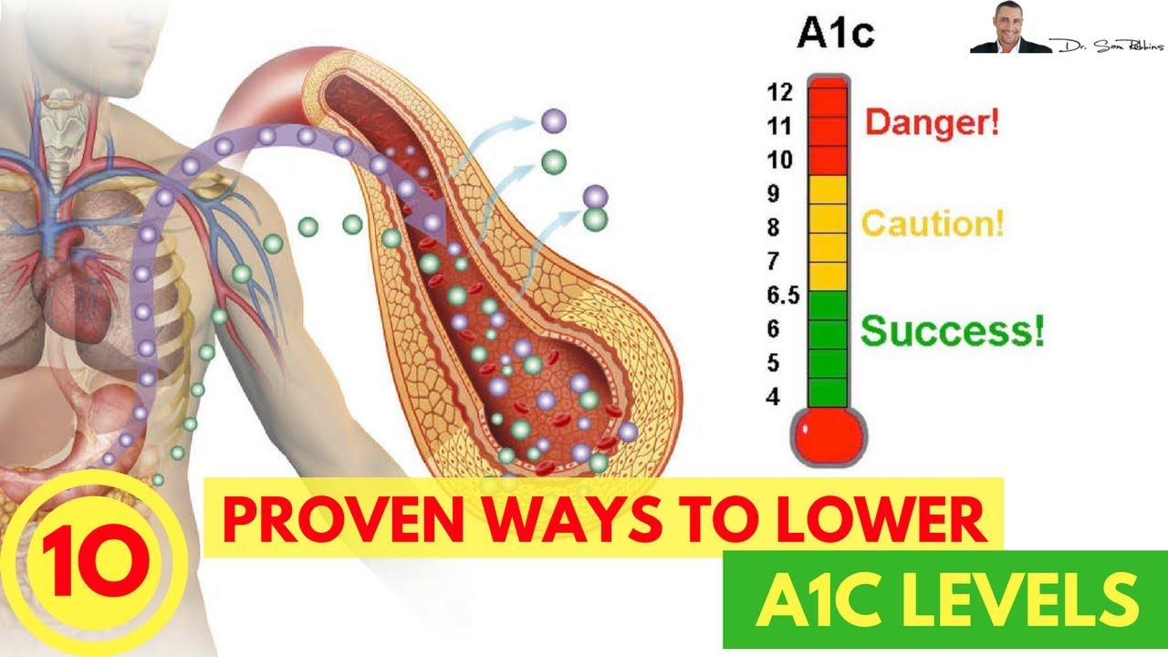 How to Lower Your A1C for Diabetes Control