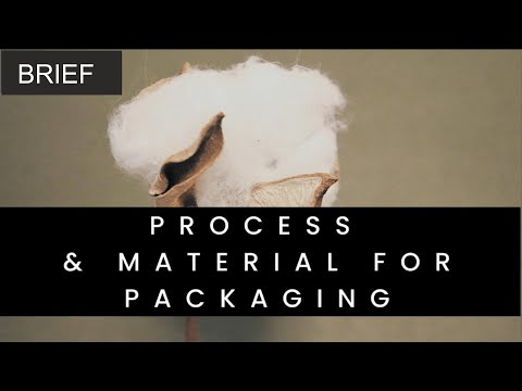 NATURE AROMA  ECO FRIENDLY PACKAGING – PART   2