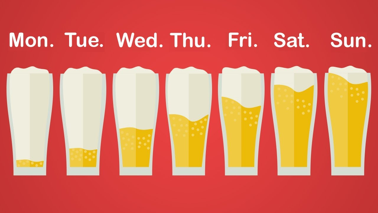 About beer What will happen to the body if you drink each day on 1. beer For men and for women