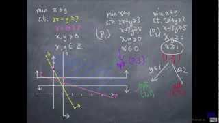 Intro to branching - Integer Linear Programming 101