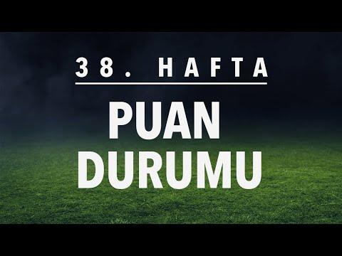 Süper Lig puan durumu! 38. hafta puan durumu, toplu sonuçlar ve 39. haftanın maçları