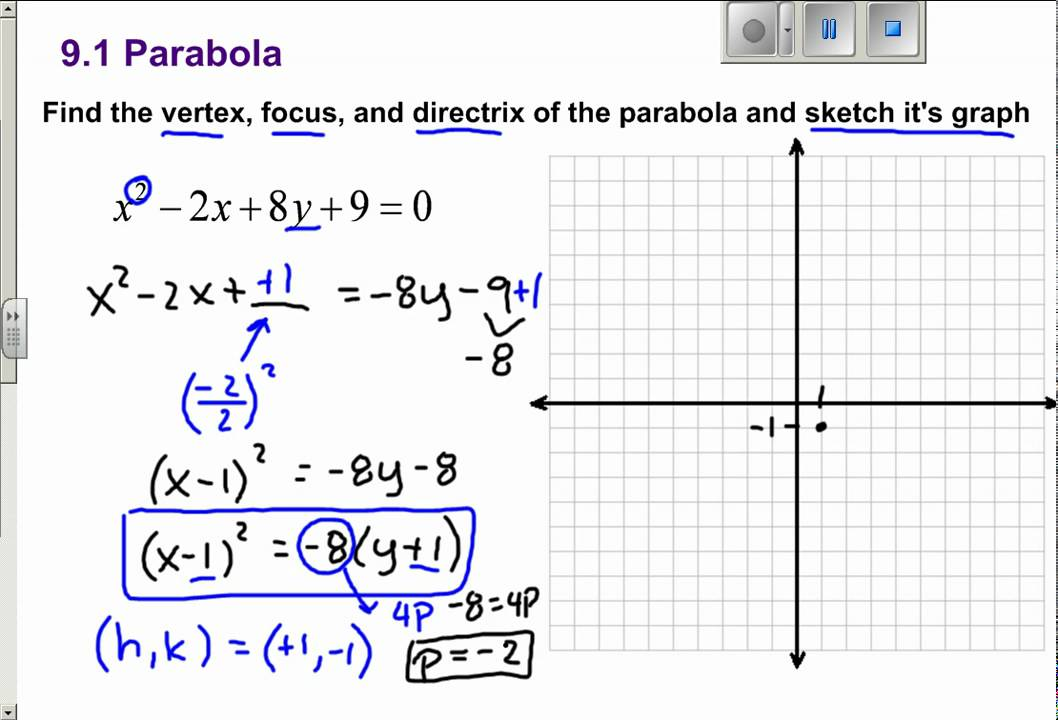 91 Parabola Finding Vertex Focus And Directrixavi Youtube