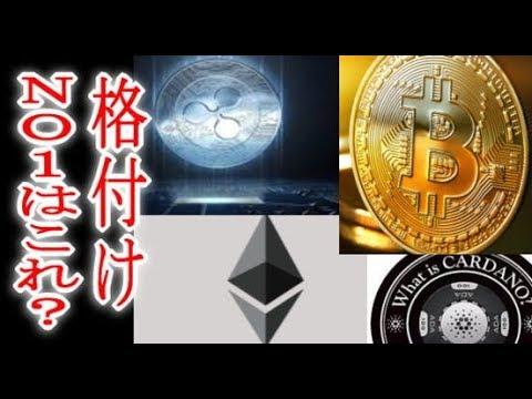 急上昇を続けるビットコイン – weissratings