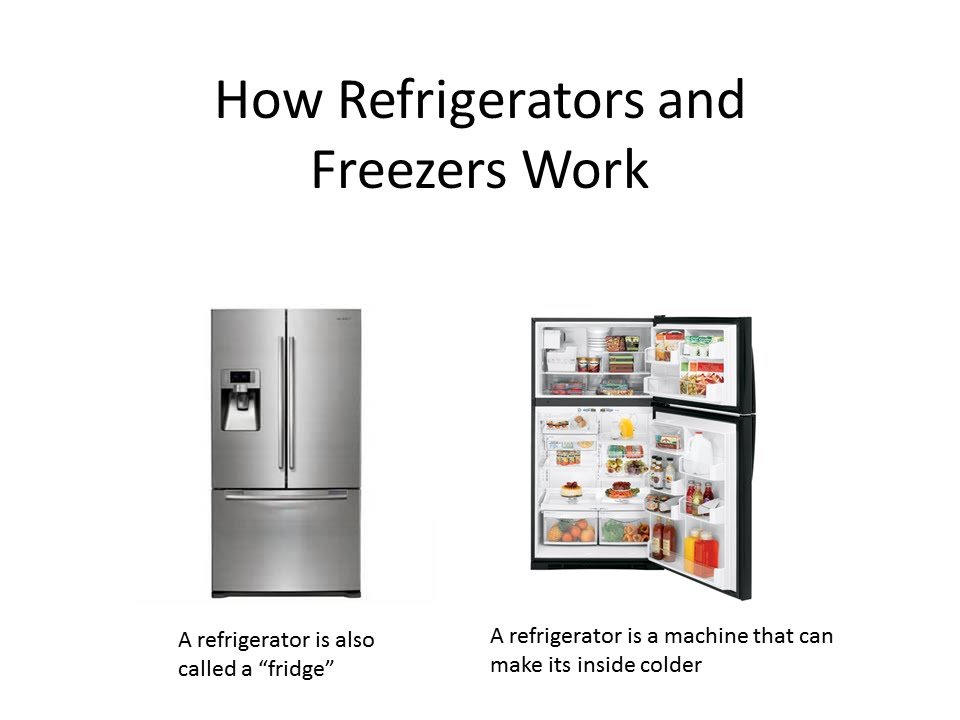 How A Refrigerator Works Youtube