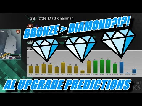 Roster Update Predictions! - American League - MLB The Show 18