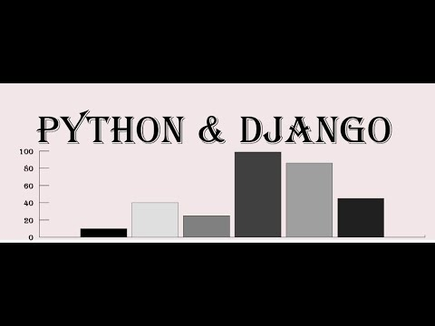 UI/UX For Online Test Using Python & Django Framework.