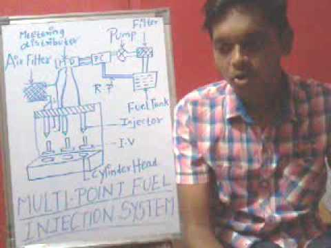 MULTI POINT FUEL INJECTION SYSTEM (MPFI) POWER ENGG.
