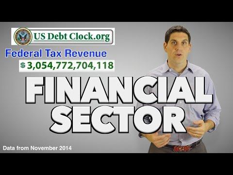 financial-assets--macro-topic-4.1