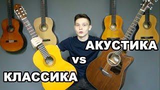 как выбрать гитару. Какая гитара лучше