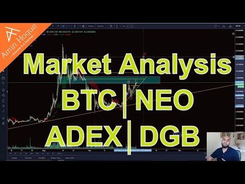 Cryptocurrency Market Update│BTC, NEO, ADEX, LTC, DGB