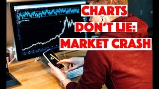 CHARTS DON'T LIE: MARKET CRASH