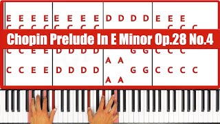 ♫ ORIGINAL - How To Play Chopin Prelude In E Minor Op.28 No.4 Piano Tutorial! - PGN Piano