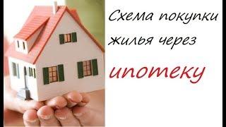 видео Условия получения ипотеки на коттедж