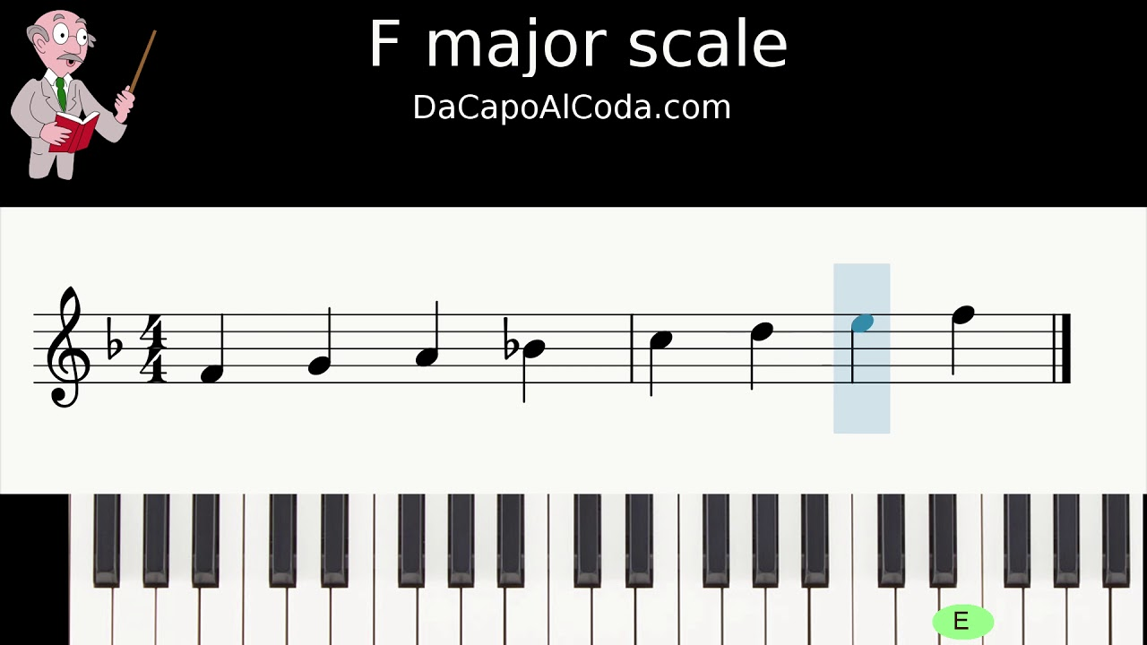 F sharp Major scale   Music theory
