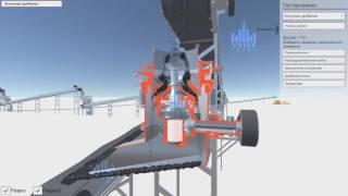 видео обогащение воды минералами