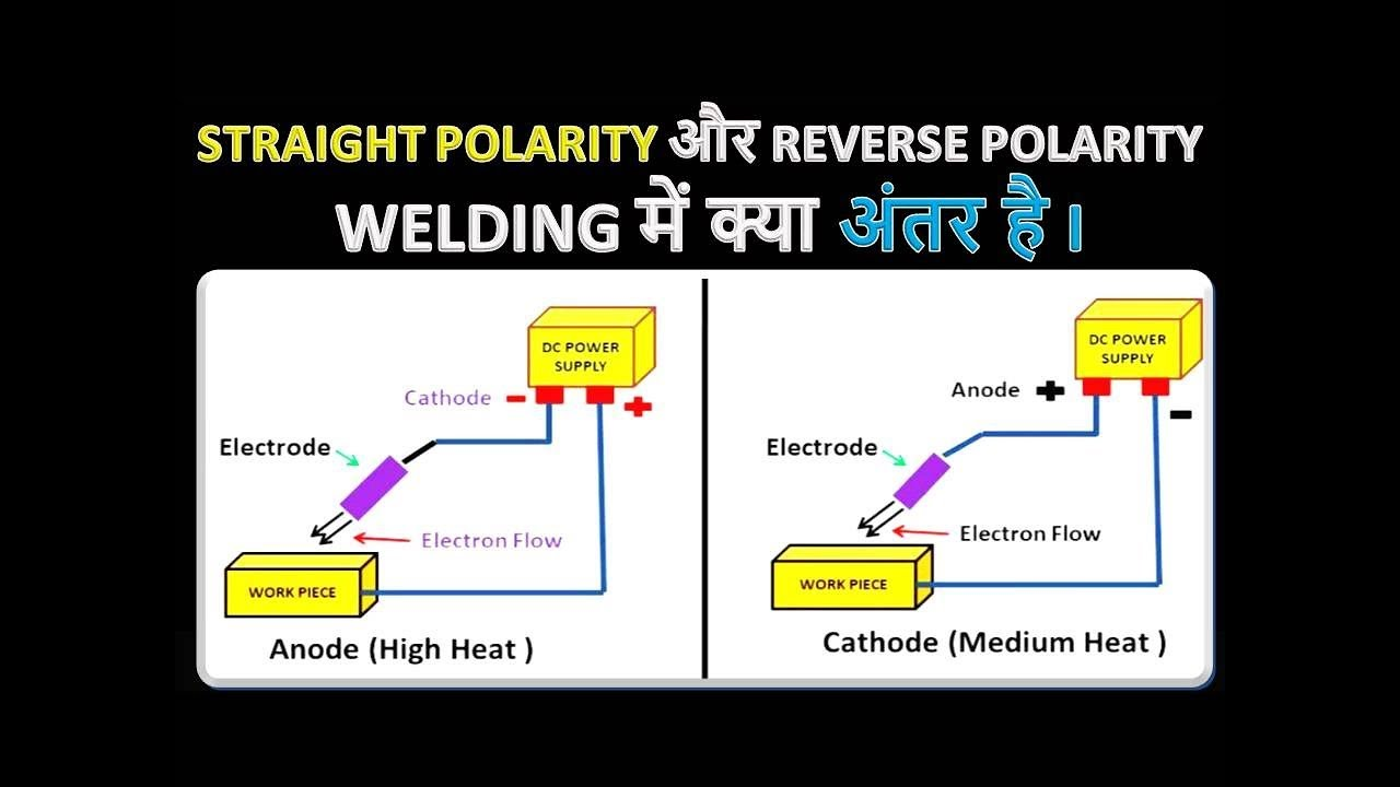 hight resolution of  straight polarity and reverse polarity welding difference anuniverse 22