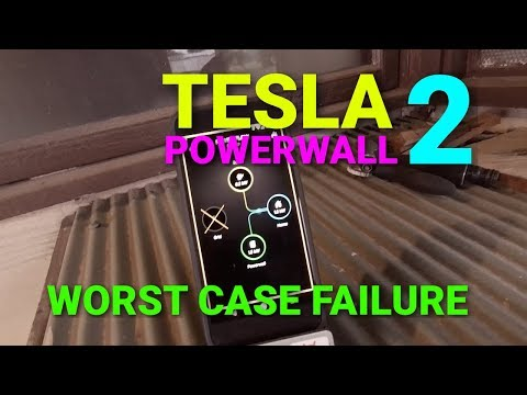 My Tesla Powerwall 2: Worst Case Failover