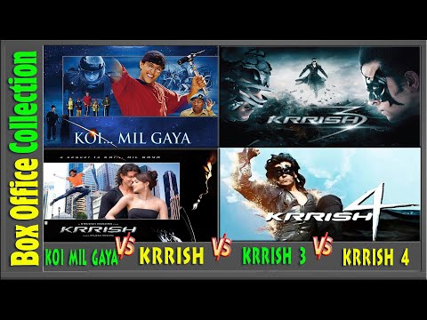 Koi Mil Gaya, Krrish, & Krrish 3, Krrish 4, Movie Budget, Box Office Collection and Verdict.