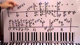 How To Play Hundred by The Fray Shawn Cheek Piano Lesson Tutorial