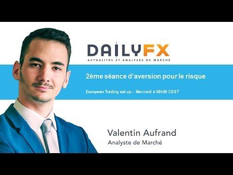 Préparation séance européenne: Indices asiatiques et dollar Australien haussiers, CAC stable