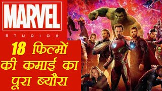 Avengers Infinity War: Boxoffice collection of all Marvel Movies till date | FilmiBeat