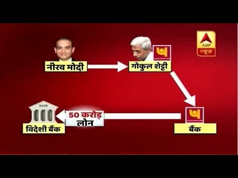 PNB Scam: Here's the 'SWIFT SYSTEM' which helped Nirav Modi commit fraud