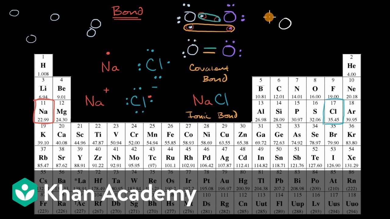 Covalent Bonds Video Chemistry Of Life Khan Academy