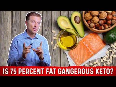 is-75-percent-dietary-fat-dangerous-on-a-ketogenic-diet?