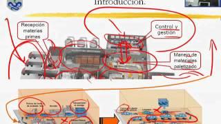 TEMA 4. Sistemas de Fabricación Flexible (Parte 1)