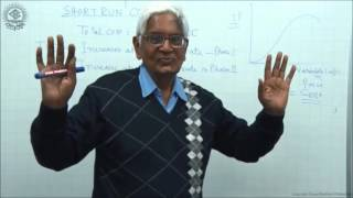 Short Run Costs Class XII Economics by S K Agarwala