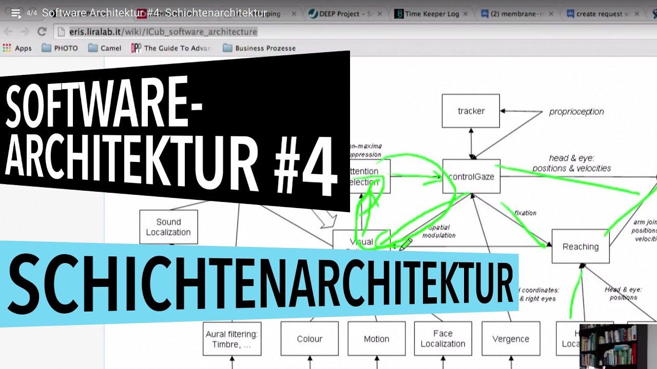 Softwarearchitektur 4 Schichtenarchitektur Youtube