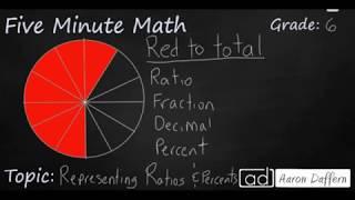 6th Grade Math Representing Ratios and Percents